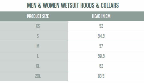 Surfshop Hood Oneill Wetsuits sizes