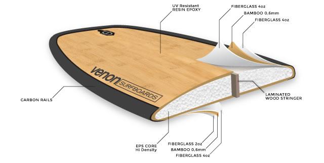 Longboard surf EPS carbono Venon
